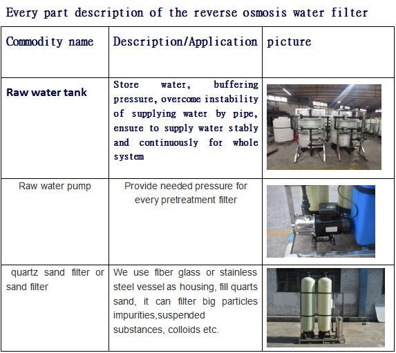 product-Ocpuritech-1000lph Industrial Ro System Water Treatment Small Well Purifier Plant Cost Filte-1