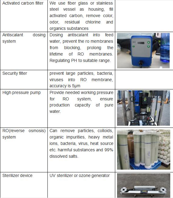 product-Ocpuritech-500lph Industrial Small Ro System For Sale Water Treatment Purifier Plant Reverse-1